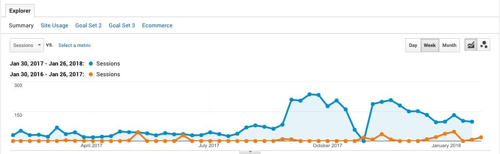 Skärmavbild-Sales